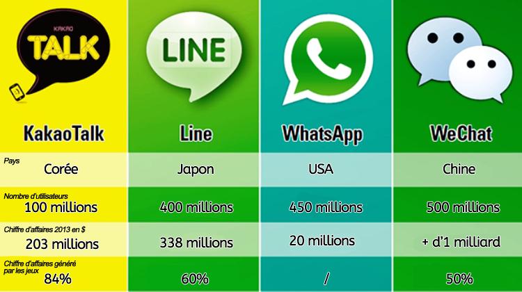 comparatif-réseaux-sociaux