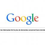 Google et le respect des données personnelles