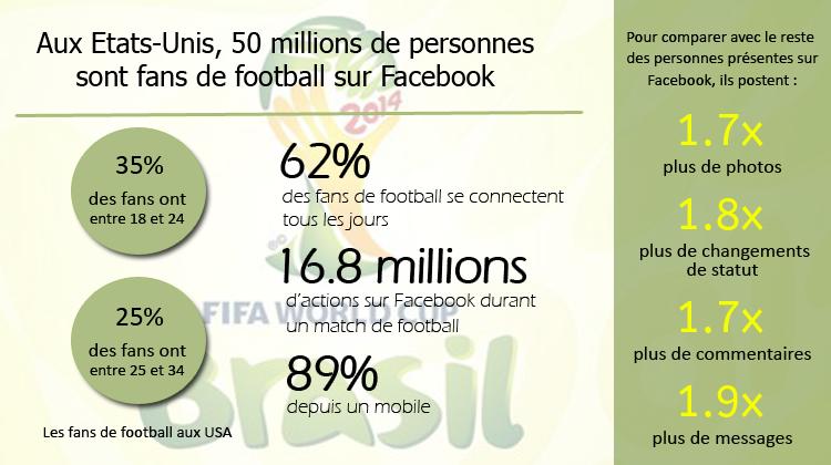 football-facebook