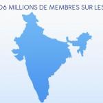 Inde : 106 millions de membres sur les réseaux sociaux