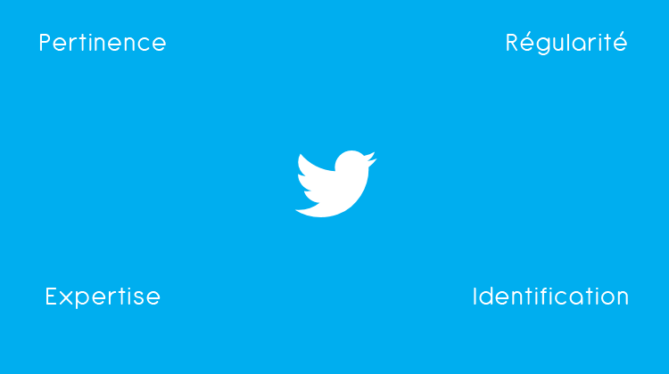 twitter-astuces-clés