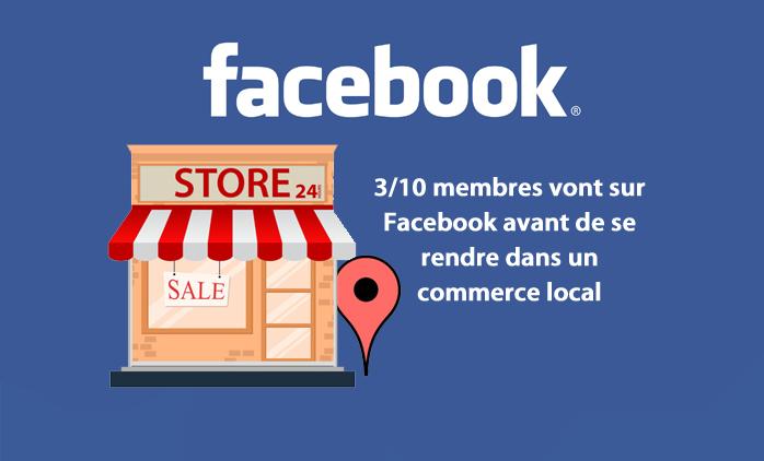 facebook-commerce-local