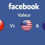 La valeur du marché asiatique pour Facebook